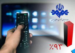 کاهش ۲۰ درصدی رضایت مخاطبان تلویزیون از «پایتخت ۶»